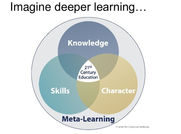 Imagine deeper learning in the 21st century.jpg